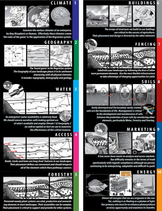 RegrariansHandbook.685px-2
